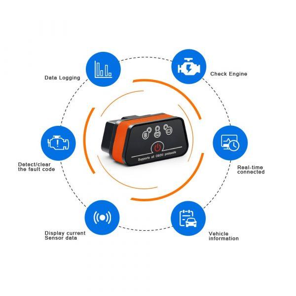 Vgate iCar2 ELM327 scanner bluetooth obd2 elm 327 V2.1 obd 2 wifi icar 2 scanner de diagnostic automatique pour android/ordinateur/IOS lecteur de code