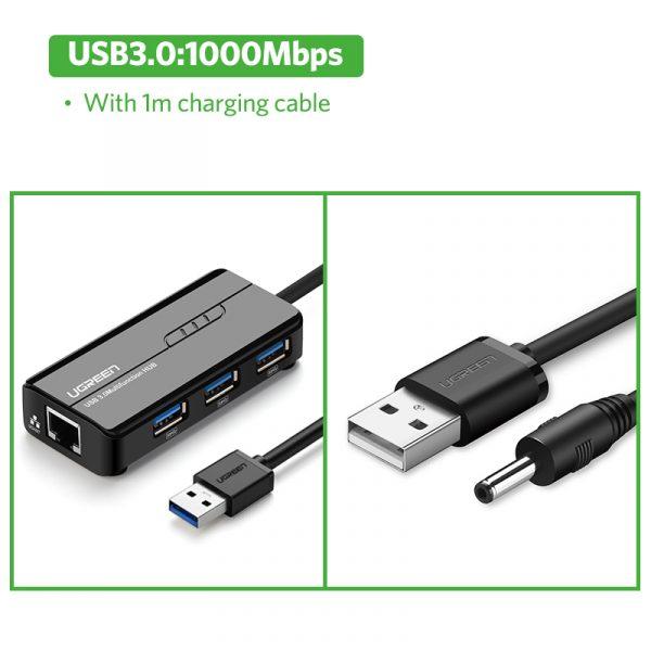 Ugreen USB Ethernet USB 3.0 2.0 à RJ45 HUB pour Xiaomi Mi Box 3/S décodeur Ethernet adaptateur carte réseau USB Lan