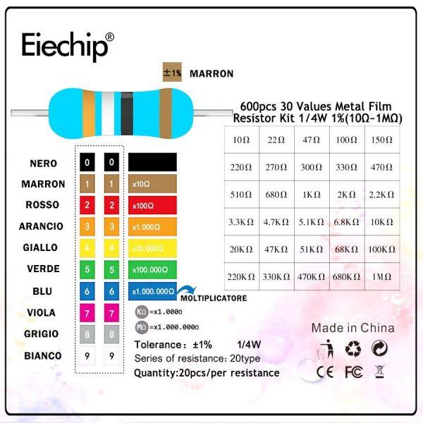 Kit résistance à fil métallique, 600 pcs/lot, à faire soi-même, anneau coloré, 30 valeurs* 20 pcs, 1 %, 1, 4 W, (10 ohms ~ 1 M ohm)